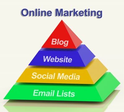 Online marketing pyramid Calgary, SEO Calgary, web design calgary